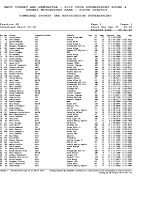 2012-09-23-supersprint-smsp-south-outright-results
