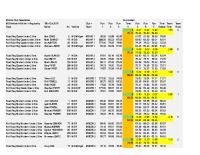 2016-10-16-hillclimb-ringwood-mg-cars-only-regularity-results-v2