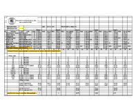 2016-11-20-motorkhana-and-yddc-event-ringwood-results