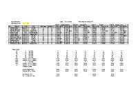 2012-10-07-motorkhana-ringwood-results-provisional