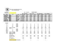 2016-07-24-motorkhana-ringwood-results